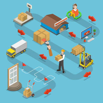 Distribution Logistics and the IT Needed to Make Them Work Efficiently